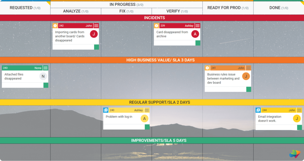 Kanban board Support second level