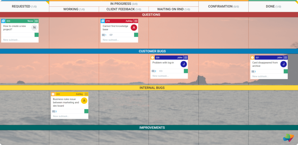 Kanban board Support first level