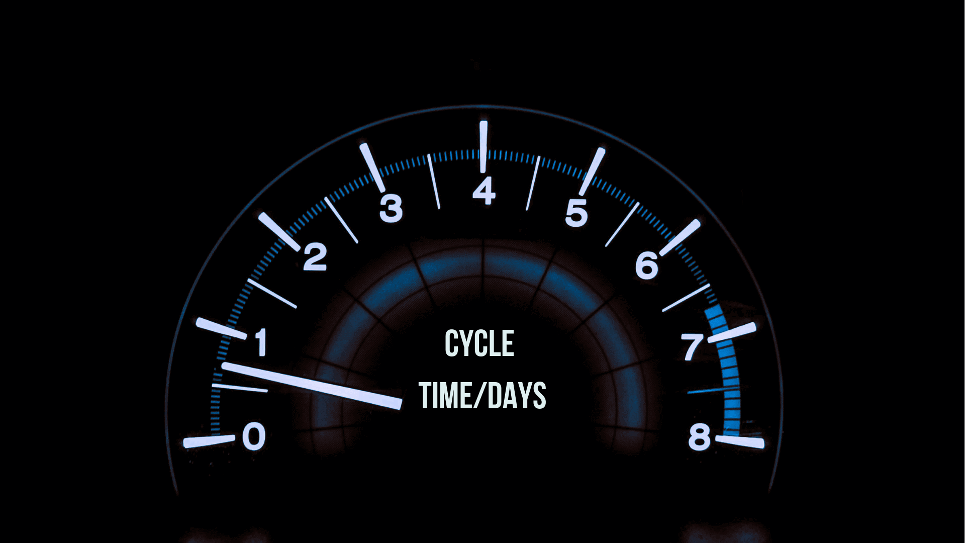 cycle time is an indicator for efficiency