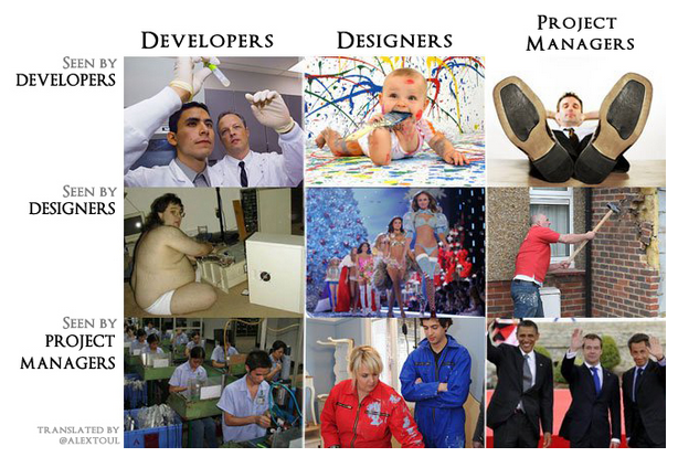 developers-designers-project-managers