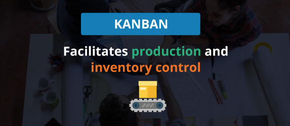what-does-kanban-do