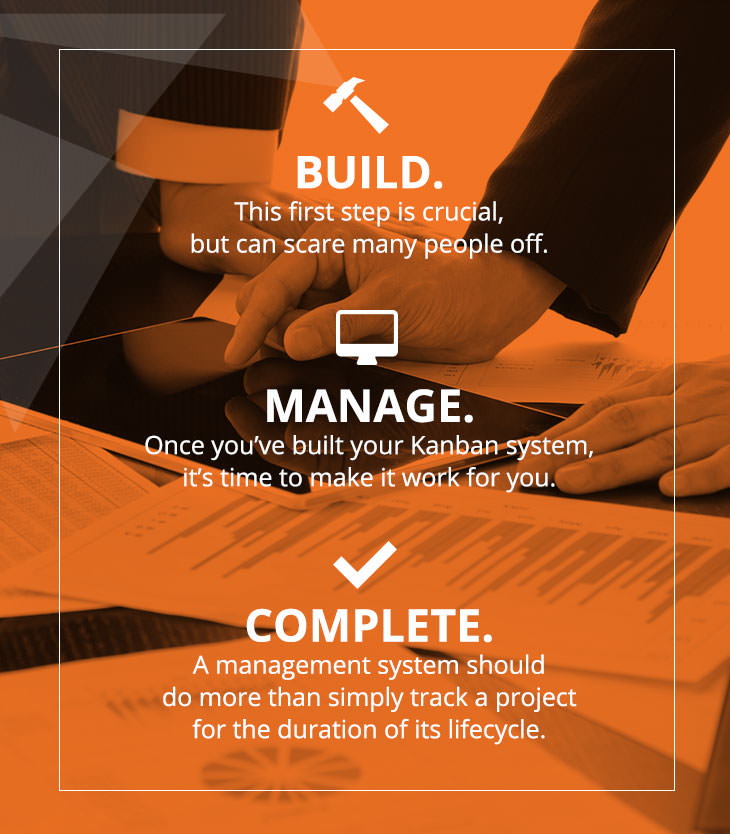 implement a kanban project management system