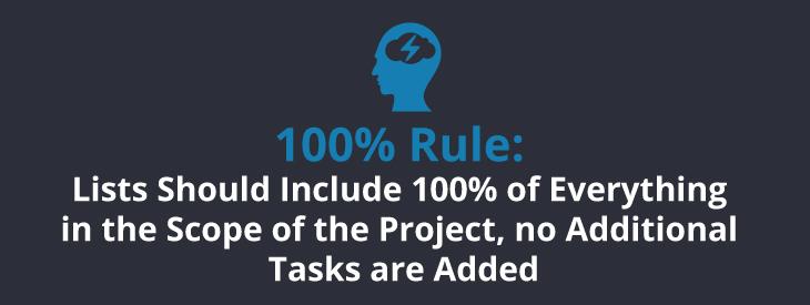 100percent rule