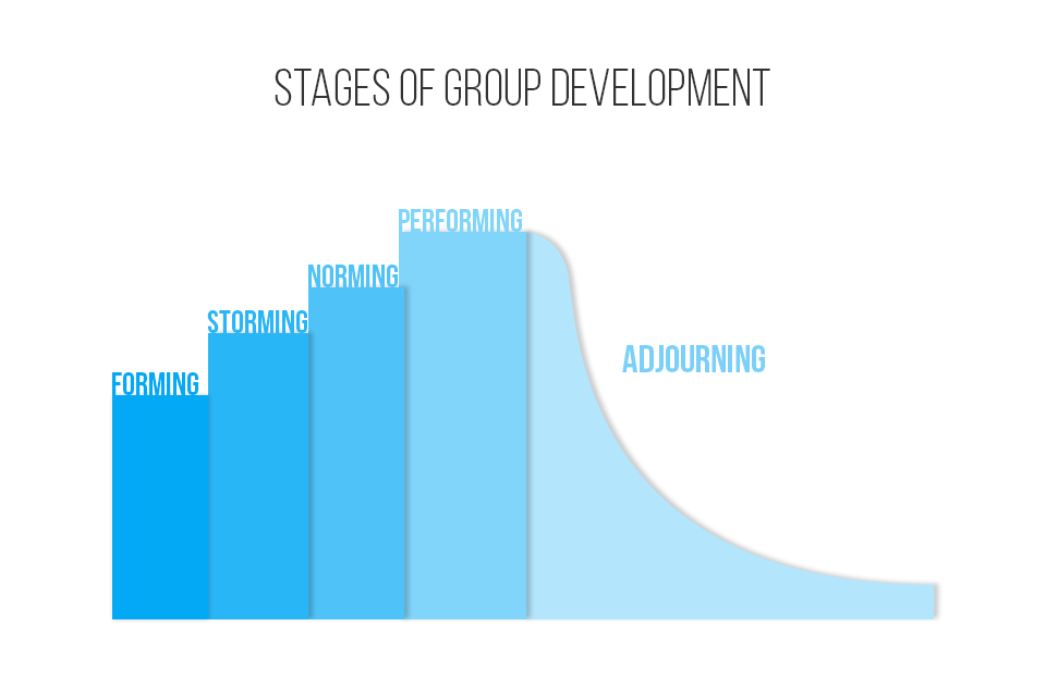 blog-smooth_development-chart