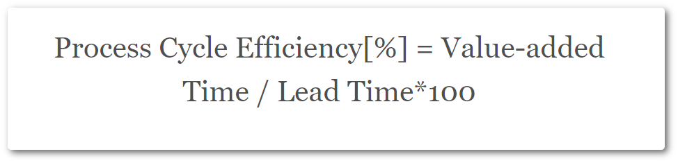 Process efficiency formula