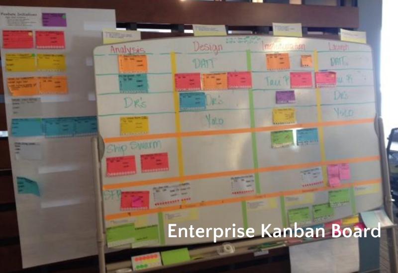 enterprise kanban board