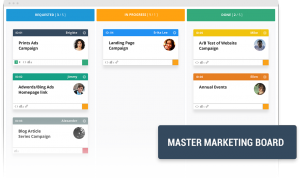 Example of a Lean marketing board in Kanbanize