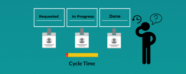 cycle time explained