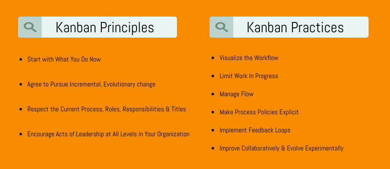 Kanban practices and principles
