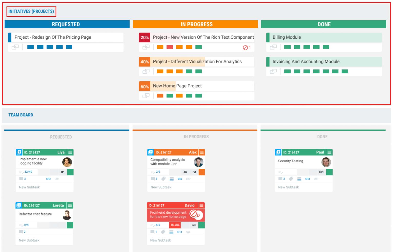 Kanban project management - initiatives flow