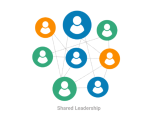 shared-leadership