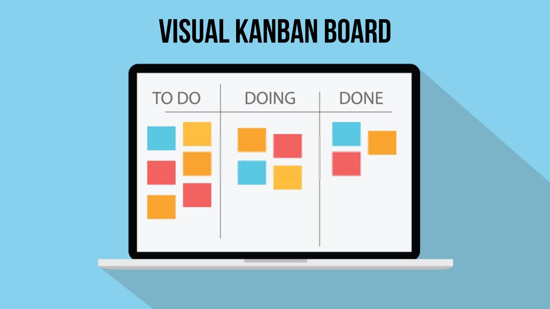 visual Kanban board