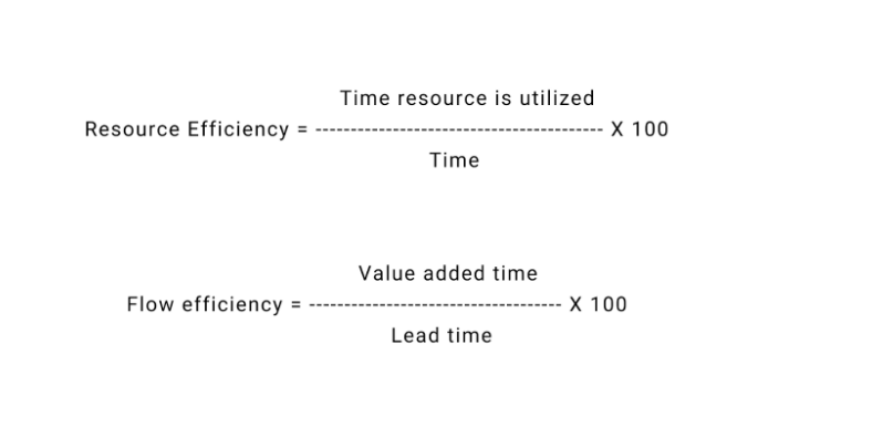 resource_flow efficiency