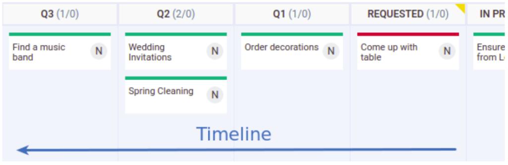 Kanban-planning-board