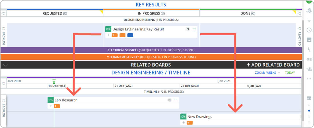 breakdown key results into team projects and connect them to team kanban boards