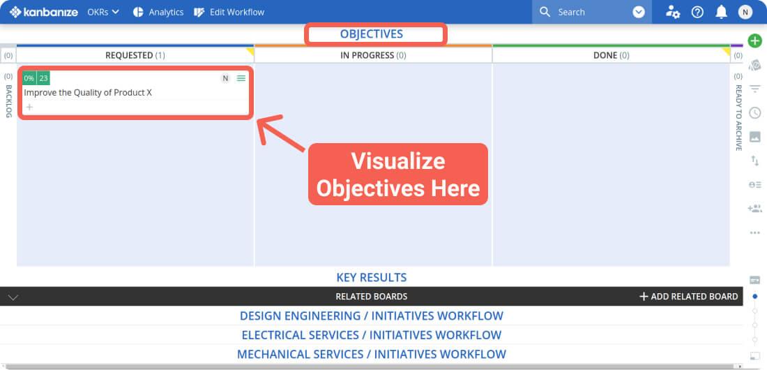 visualize objectives on a portfolio board