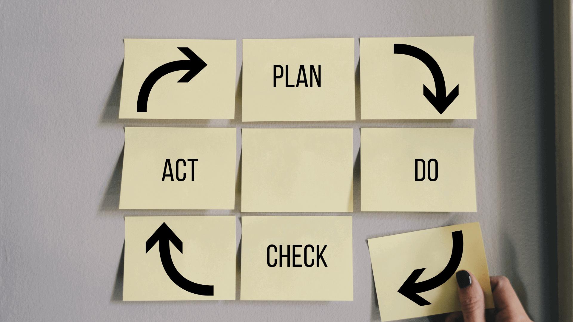 lean process improvement method PDCA
