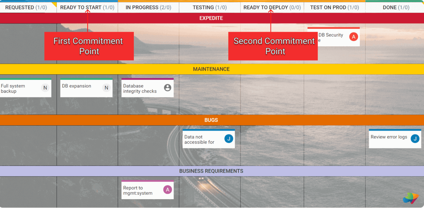 deferred commitment in a kanban system