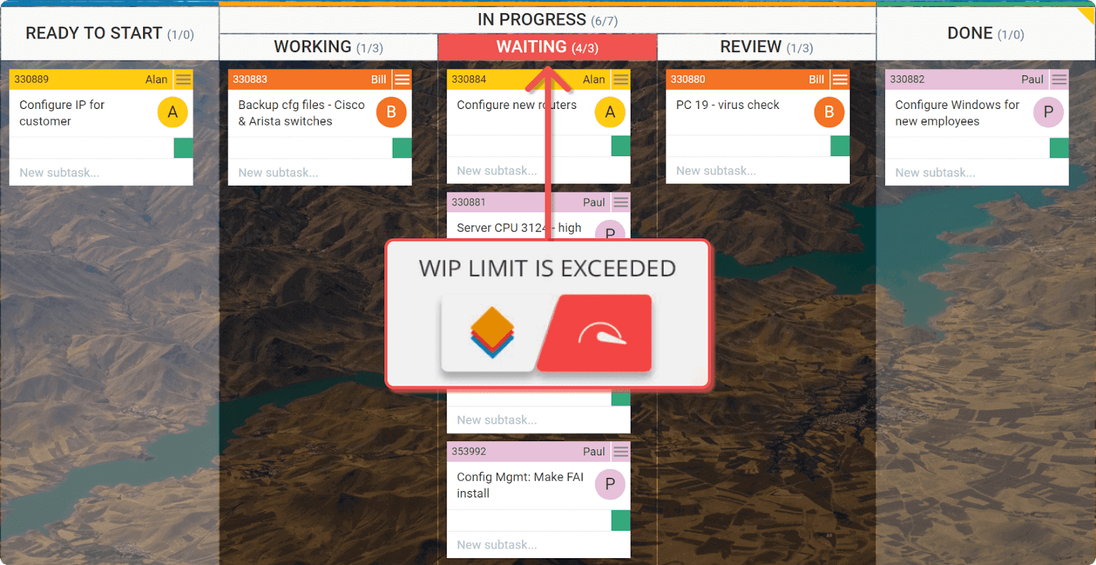 wip limits in a kanban system