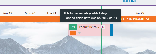 delayed_initiaitve_kanban