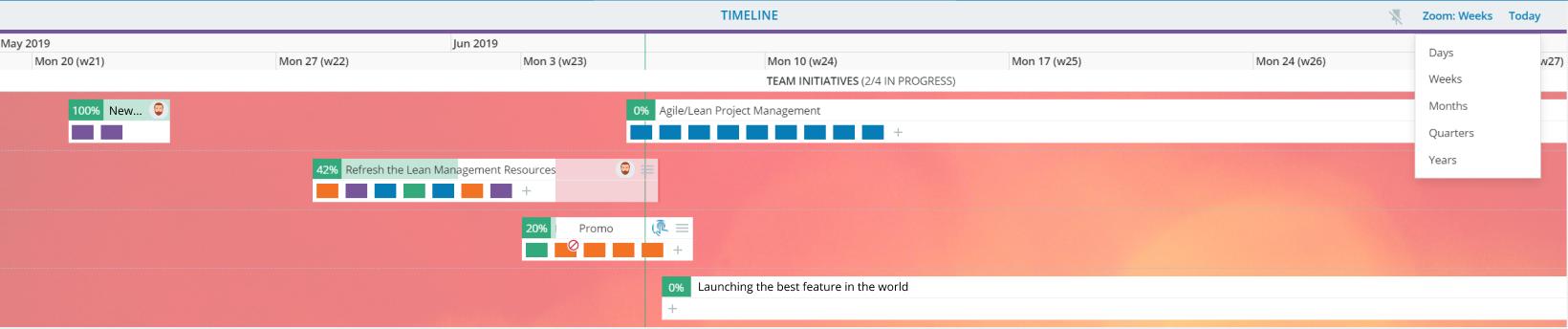 timeline kanban portfolio