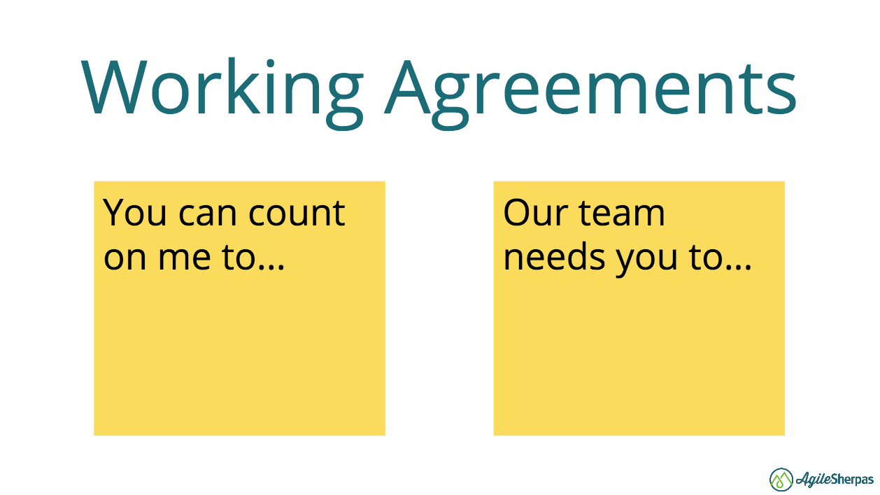 working agreements in Agile marketing