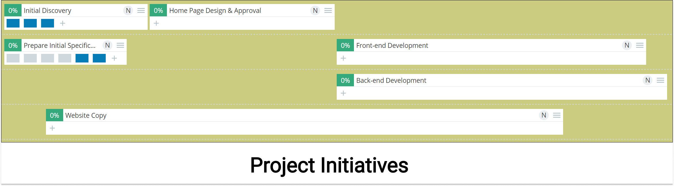 projects-initiatives