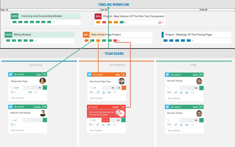 timeline_portfolio-board + team-board