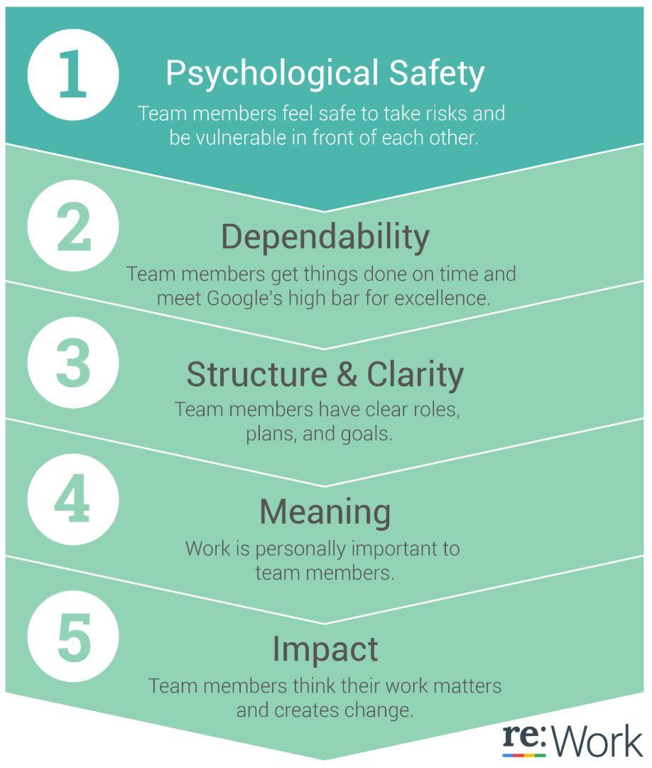 psychological_safety