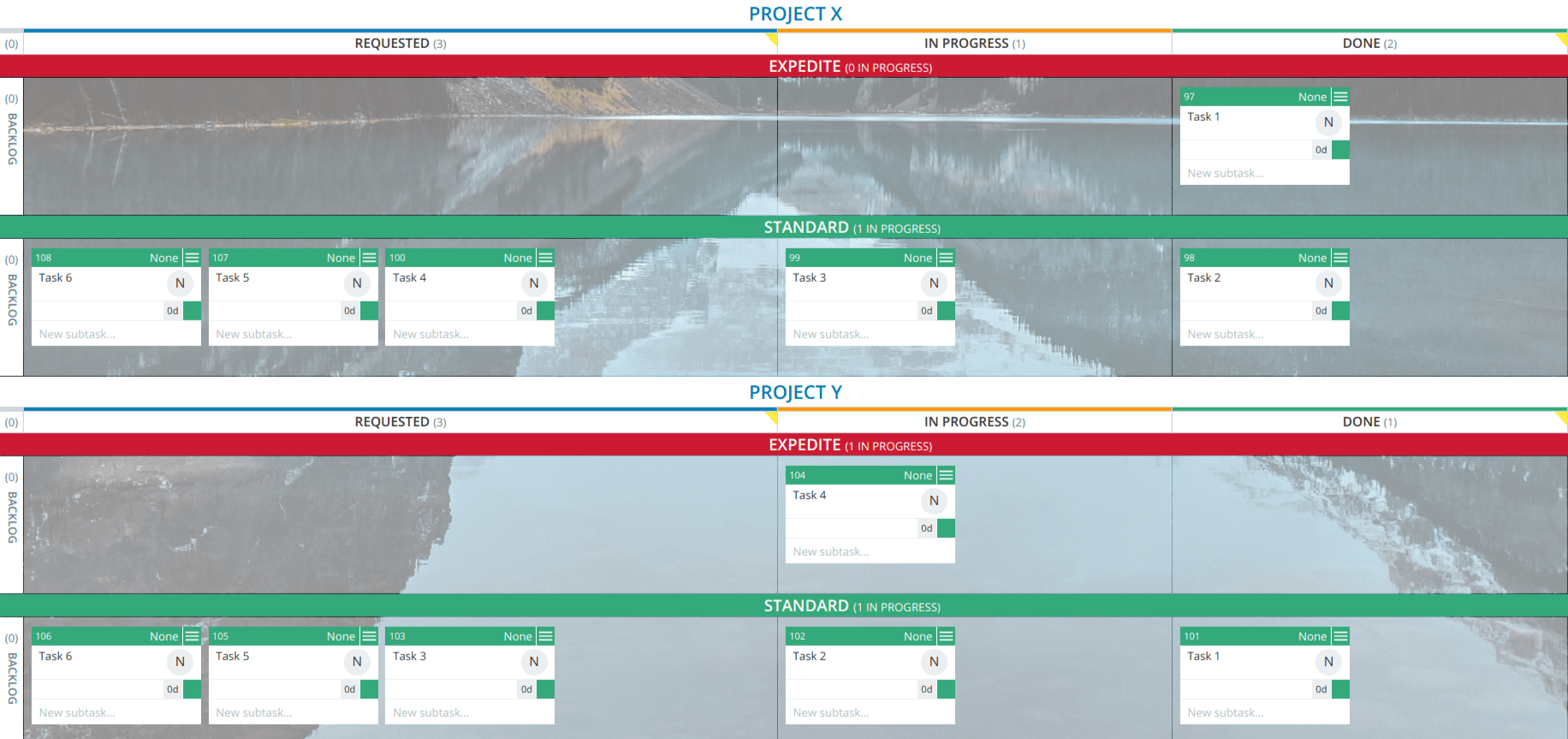 multiple workflows with kanban swimlanes