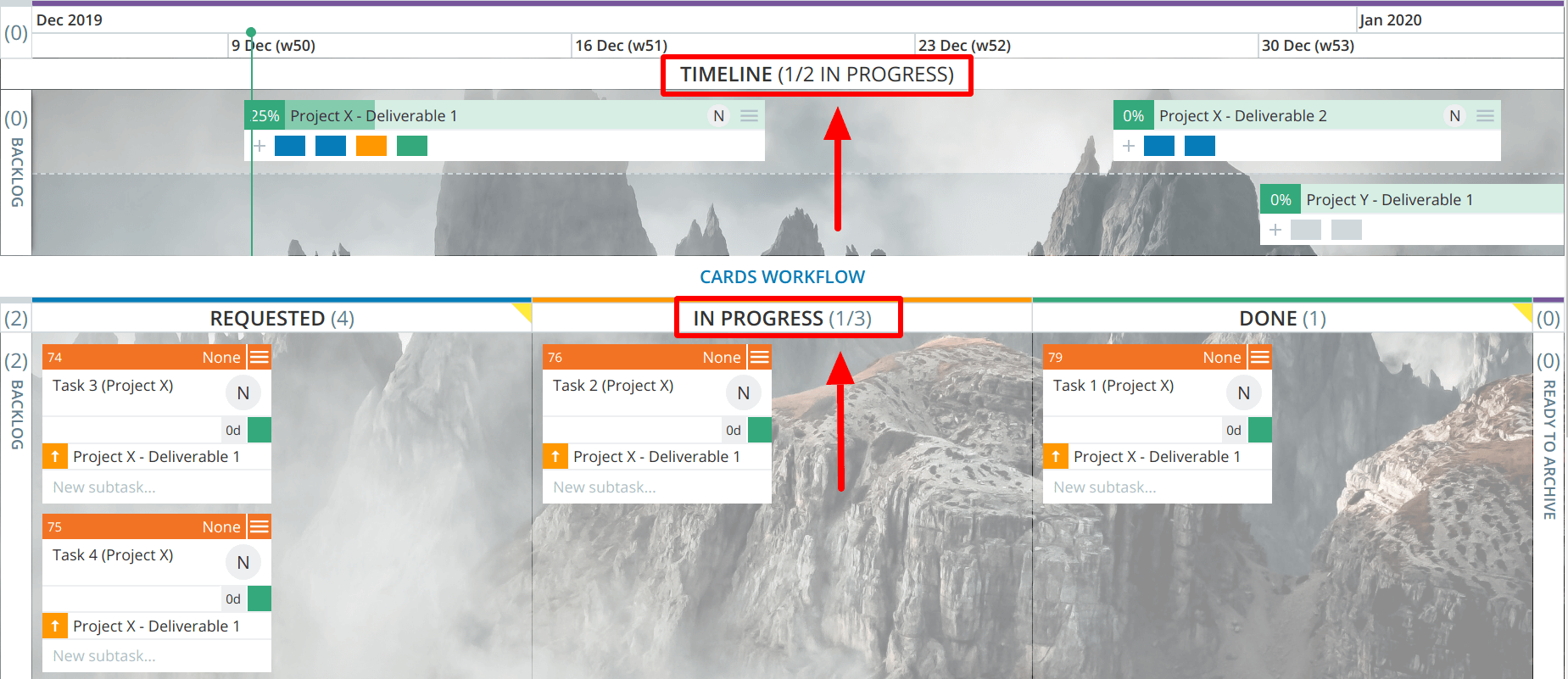 wip limits on Kanban timeline and In Progress column
