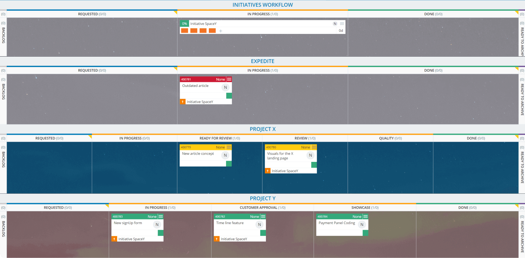 multiple workflows on one kanban board
