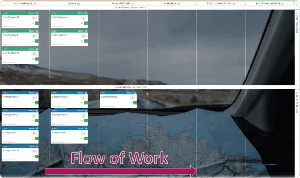 flow of work in product development