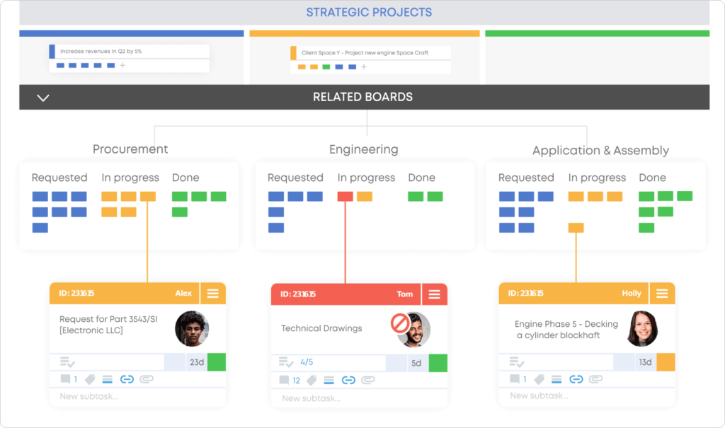 achieving transparency and large scale agile with kanban
