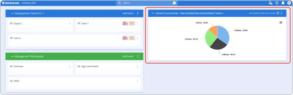 capacity-allocation-dashboard-widget