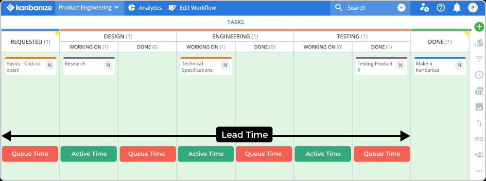 kanban-lead-active-time