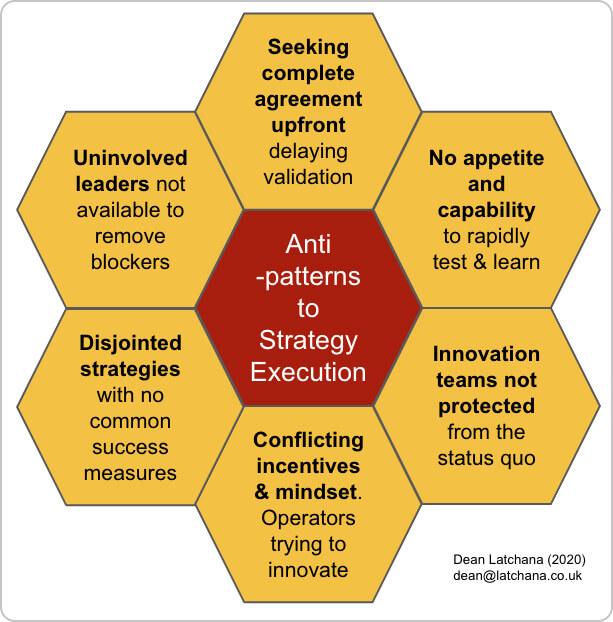 anti-patterns to strategic execution