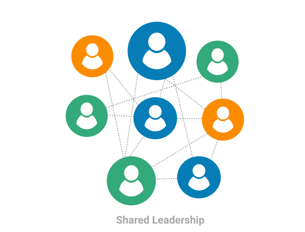 the shared leadership management model