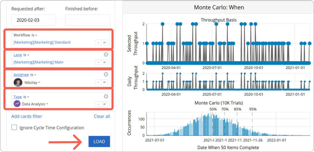 filter workflow data based on your process structure to create refine project forecasts with monte carlo simulations