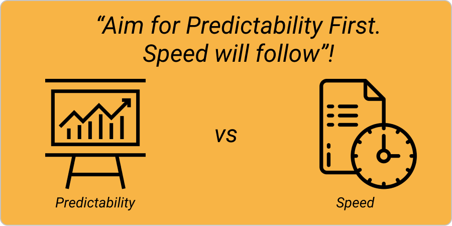aim for predictability first in kanban and then optimize for speed