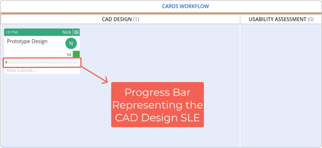 sle for the cad design work stage