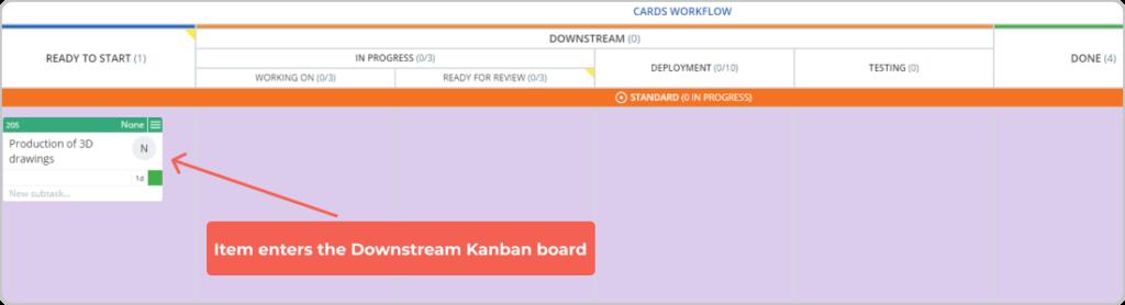 Downstream Kanban board