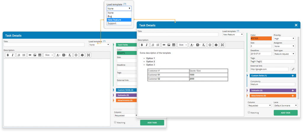 project templates in Kanban