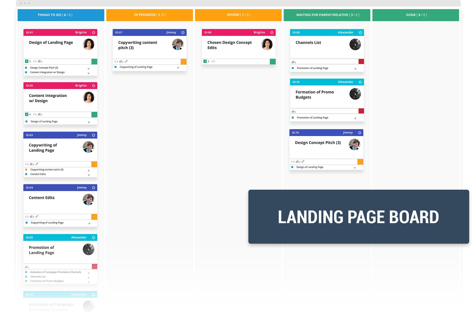 landing-page-board