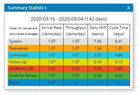 Summary_statistics.png