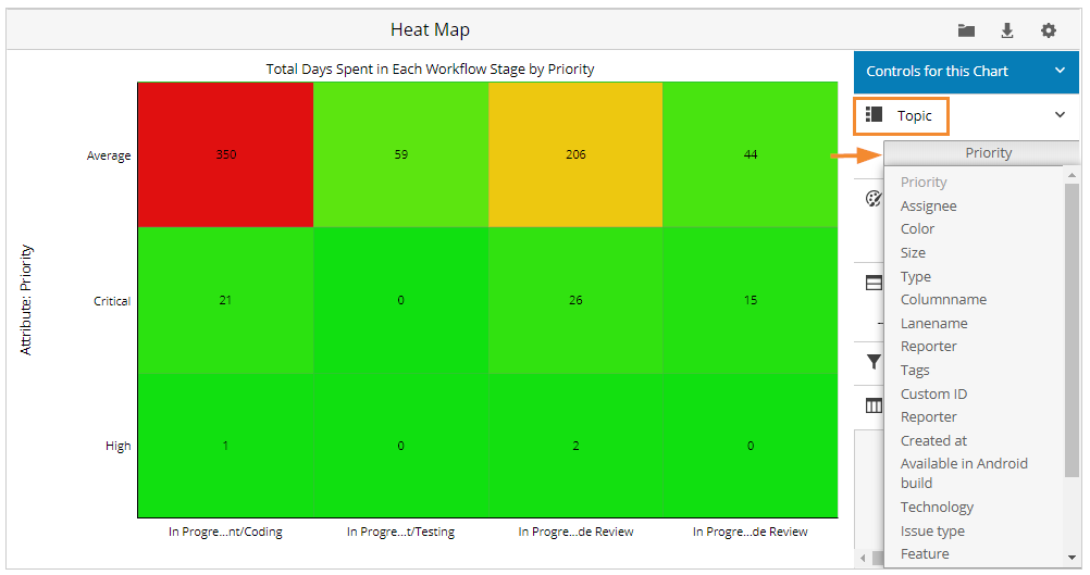 heat_map_priority.png