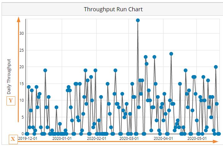 Throughput_run_chart_axis.png