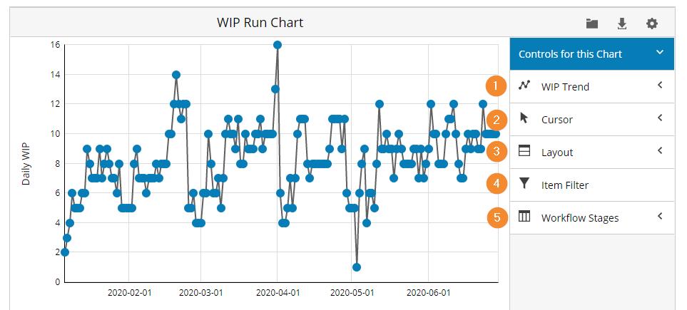 Controls_wip_run_chart.png