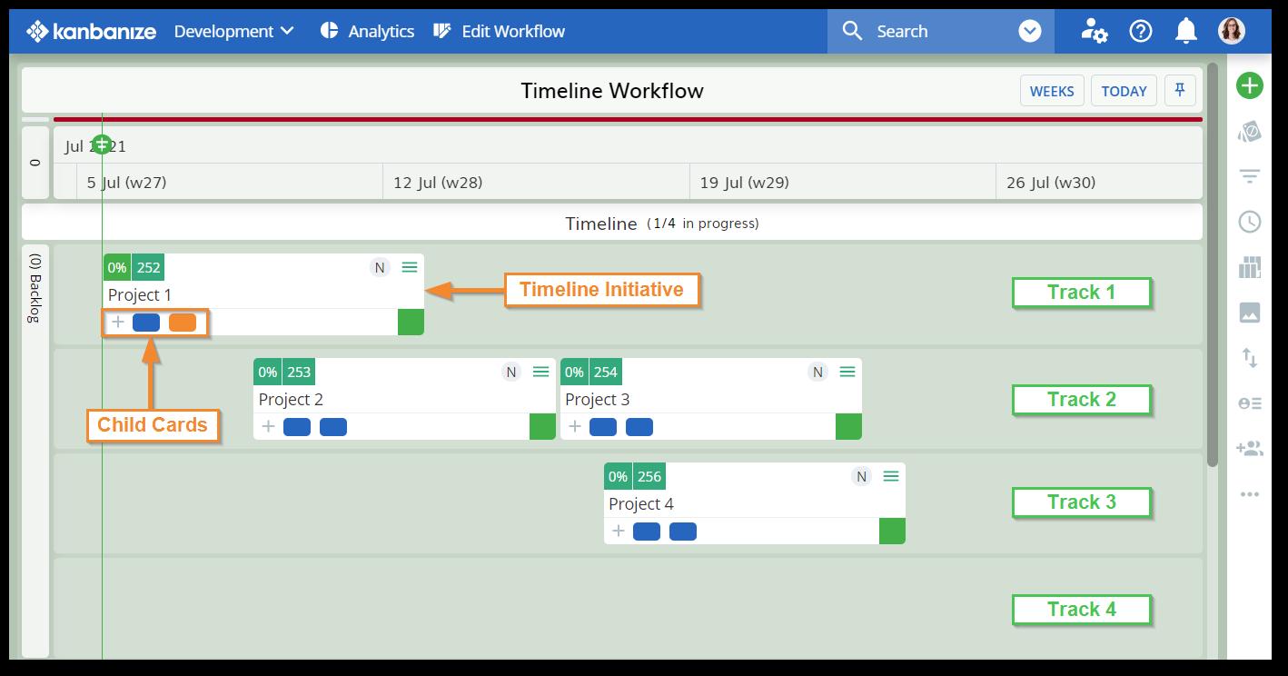 Timeline_Admins_7_0.png