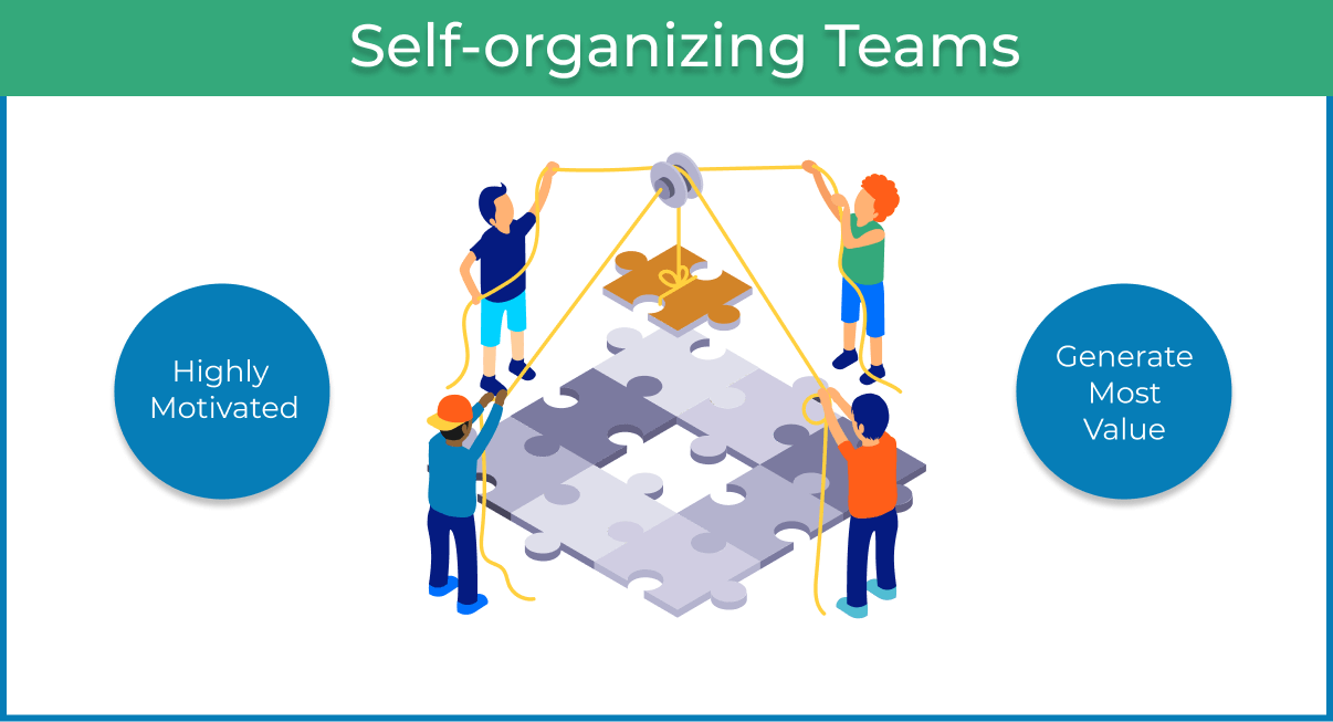 self-organizing teams Agile